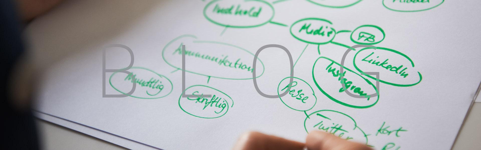 4 vigtige punkter, der sikrer effektfuld employee advocacy